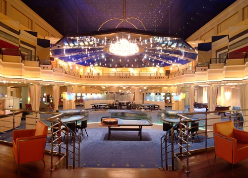 grand casino bern umsatz